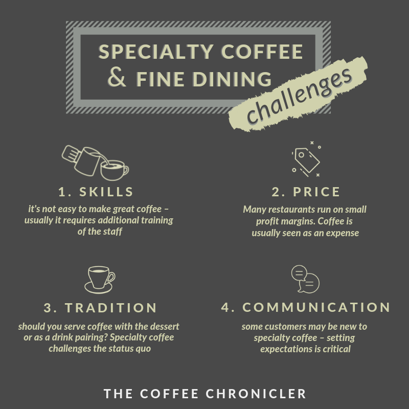 challenges fine dining and coffee