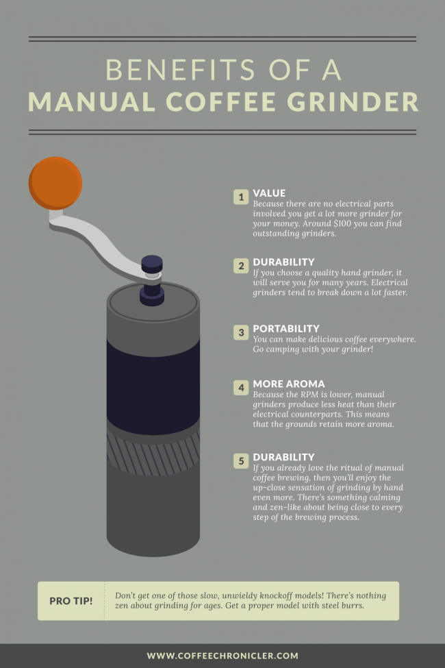 manual grinder graphic